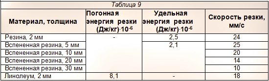 lazernaya-rezka-reziny-linoleuma